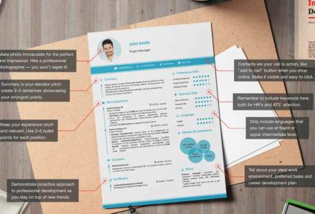 winning resume project manager