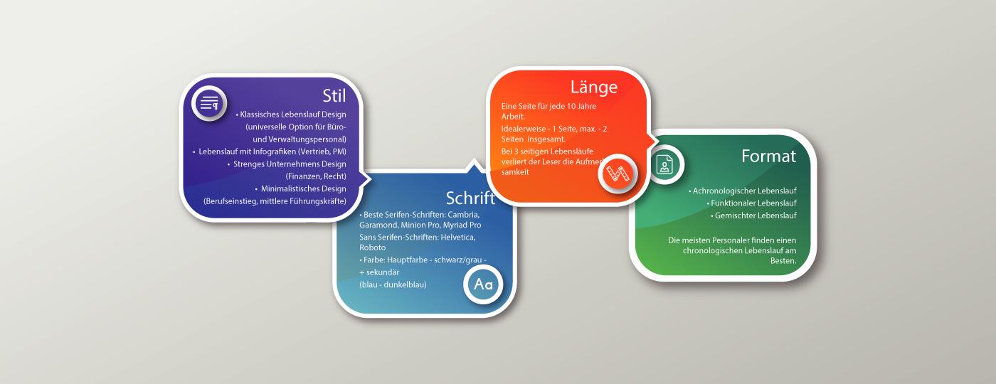 Lebenslauf-Format: Länge, Schriftart und Design